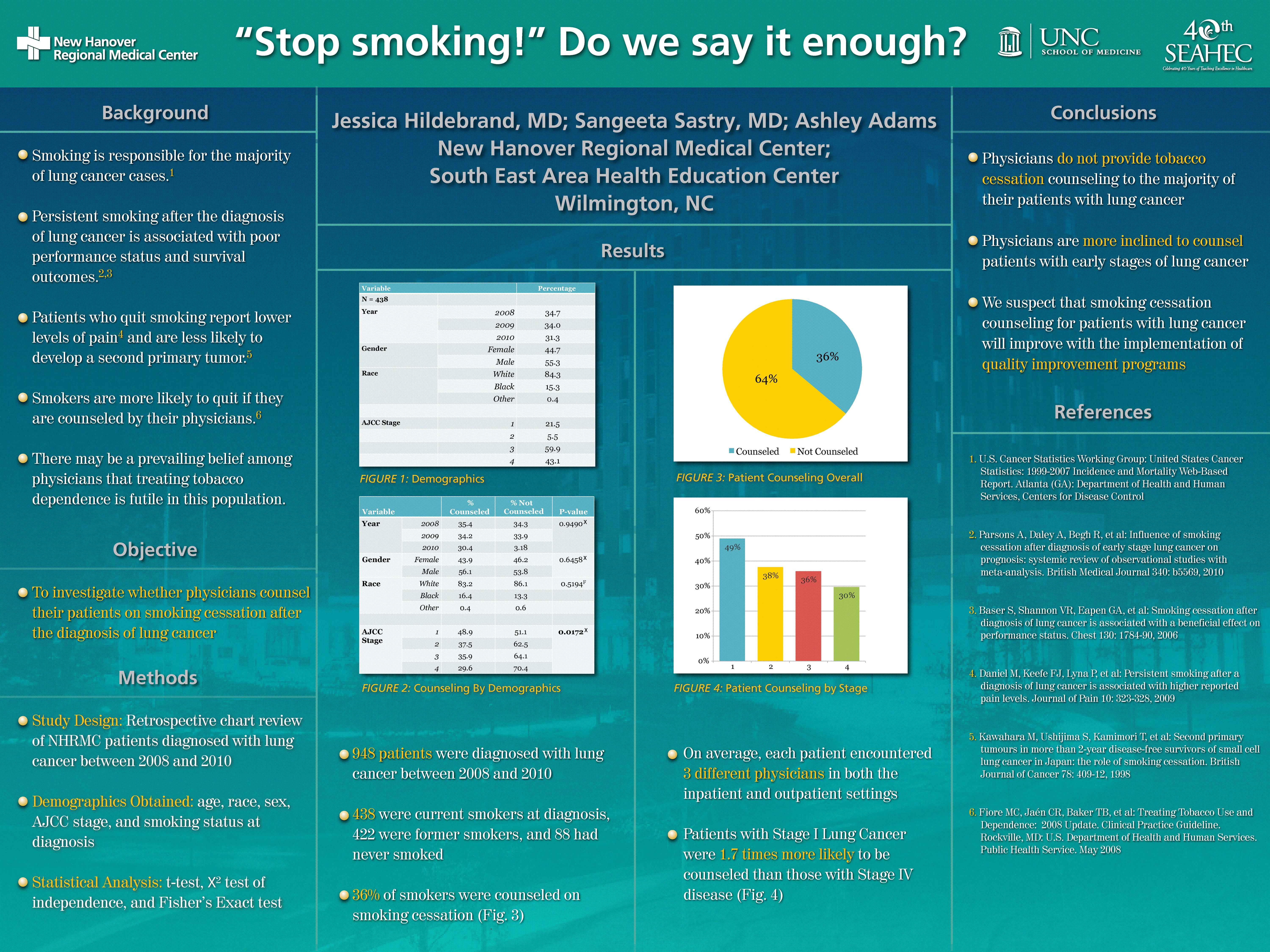 Meeting Library Stop Smoking Do We Say It Enough Is The Big 3 Upgrade Good Page Download